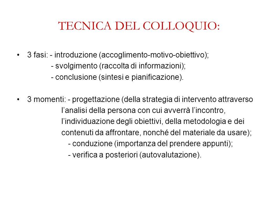 TECNICA DEL COLLOQUIO: 3 fasi: - introduzione (accoglimento-motivo-obiettivo); - svolgimento (raccolta di informazioni); - conclusione (sintesi e pian