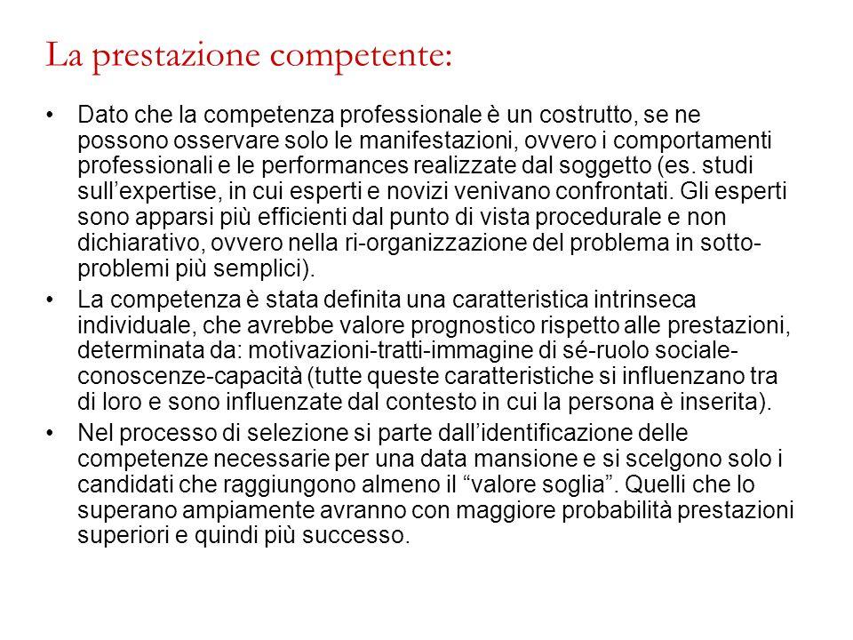La prestazione competente: Dato che la competenza professionale è un costrutto, se ne possono osservare solo le manifestazioni, ovvero i comportamenti