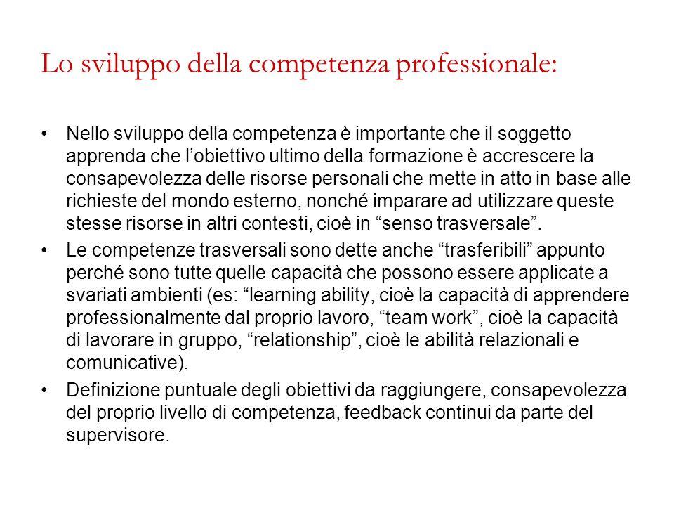 Lo sviluppo della competenza professionale: Nello sviluppo della competenza è importante che il soggetto apprenda che lobiettivo ultimo della formazio