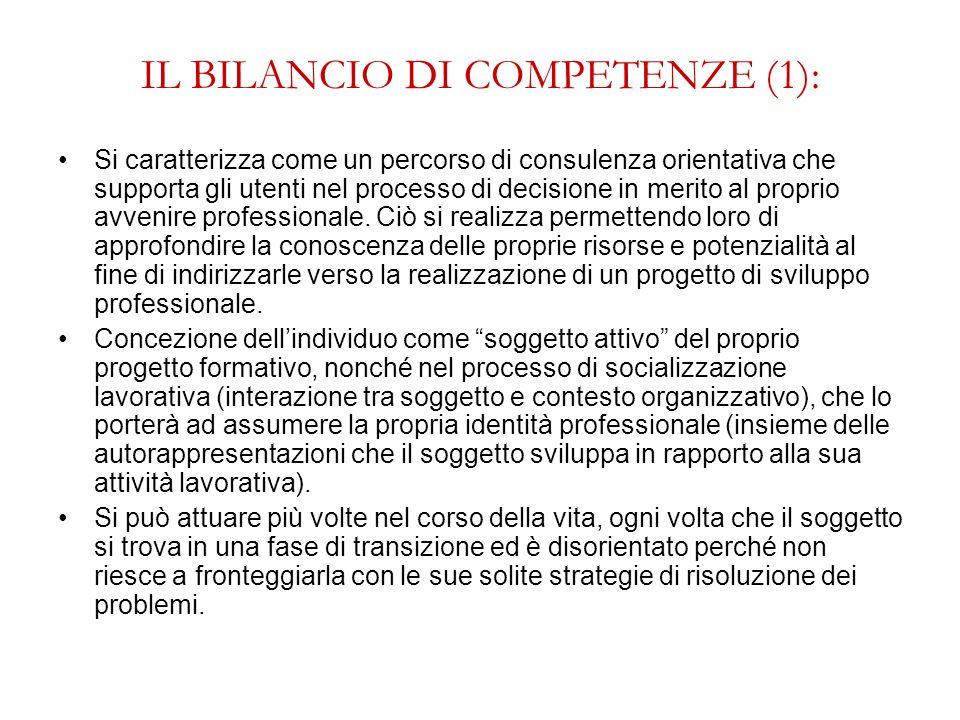 IL BILANCIO DI COMPETENZE (1): Si caratterizza come un percorso di consulenza orientativa che supporta gli utenti nel processo di decisione in merito
