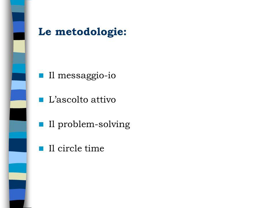 Le metodologie: Il messaggio-io Lascolto attivo Il problem-solving Il circle time