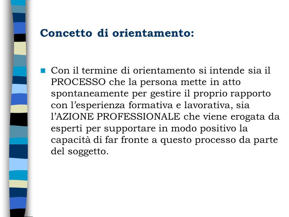 Concetto di orientamento: Con il termine di orientamento si intende sia il PROCESSO che la persona mette in atto spontaneamente per gestire il proprio