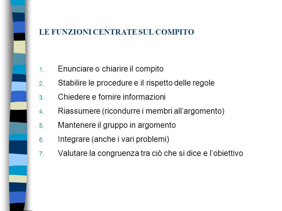 LE FUNZIONI CENTRATE SUL COMPITO 1. Enunciare o chiarire il compito 2. Stabilire le procedure e il rispetto delle regole 3. Chiedere e fornire informa