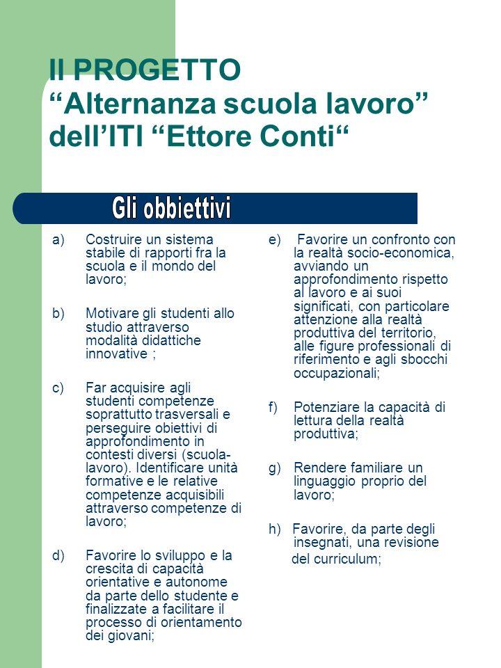 Il PROGETTO Alternanza scuola lavoro dellITI Ettore Conti a)Costruire un sistema stabile di rapporti fra la scuola e il mondo del lavoro; b) Motivare