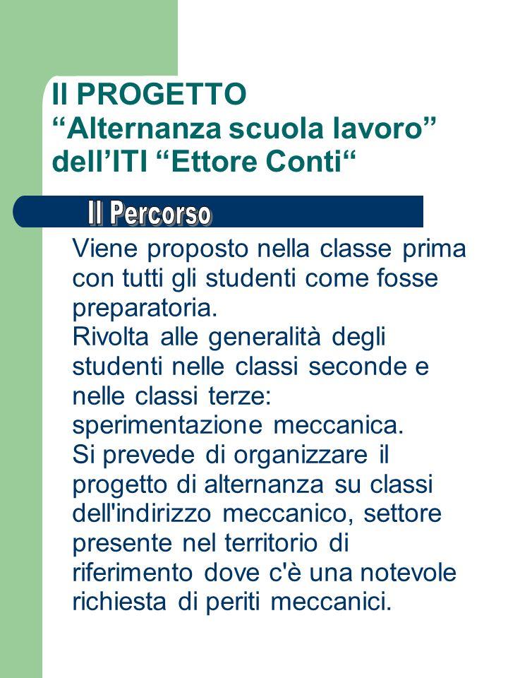 Il PROGETTO Alternanza scuola lavoro dellITI Ettore Conti Viene proposto nella classe prima con tutti gli studenti come fosse preparatoria. Rivolta al
