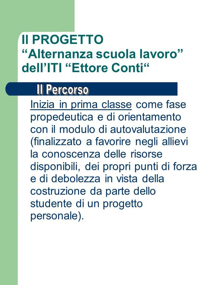 Il PROGETTO Alternanza scuola lavoro dellITI Ettore Conti Inizia in prima classe come fase propedeutica e di orientamento con il modulo di autovalutaz