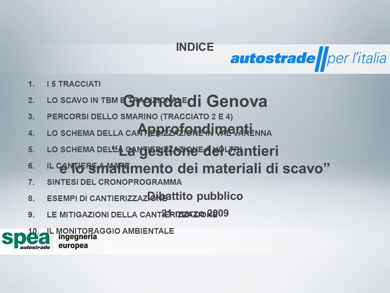 Approfondimenti La gestione dei cantieri e lo smaltimento dei materiali di scavo Gronda di Genova Dibattito pubblico 21 marzo 2009 1.I 5 TRACCIATI 2.L