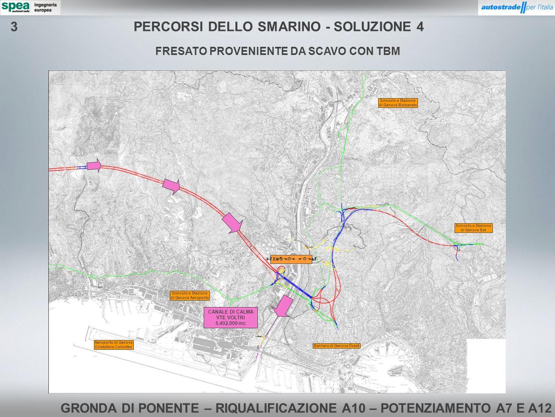 GRONDA DI PONENTE – RIQUALIFICAZIONE A10 – POTENZIAMENTO A7 E A12 Svincolo e Stazione di Genova Est Barriera di Genova Ovest Svincolo e Stazione di Ge
