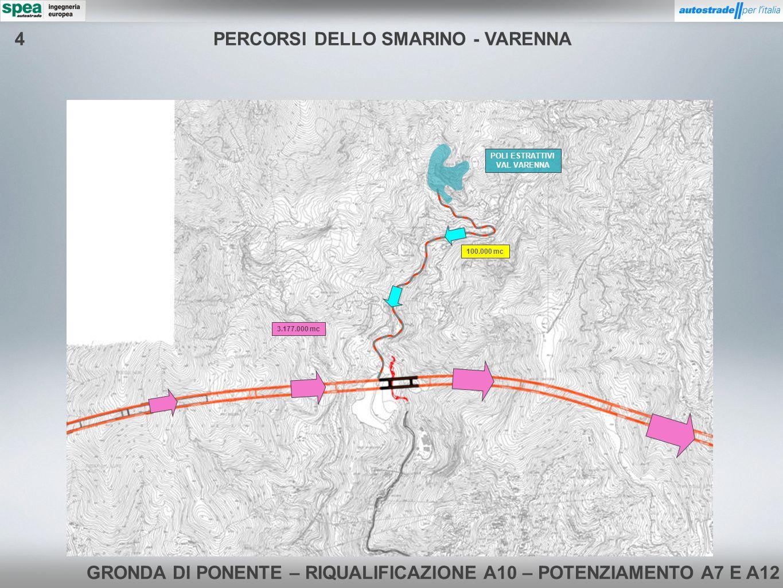 GRONDA DI PONENTE – RIQUALIFICAZIONE A10 – POTENZIAMENTO A7 E A12 PERCORSI DELLO SMARINO - VARENNA POLI ESTRATTIVI VAL VARENNA 4 3.177.000 mc 100.000
