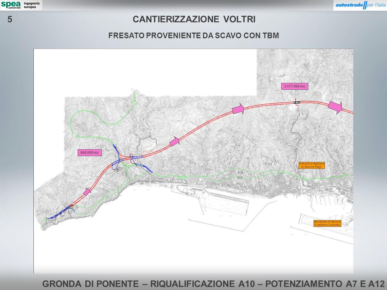 GRONDA DI PONENTE – RIQUALIFICAZIONE A10 – POTENZIAMENTO A7 E A12 Svincolo e Stazione di Genova Pegli Aeroporto di Genova Cristoforo Colombo CANTIERIZ