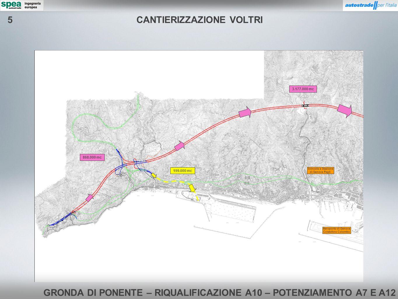 GRONDA DI PONENTE – RIQUALIFICAZIONE A10 – POTENZIAMENTO A7 E A12 Svincolo e Stazione di Genova Pegli Aeroporto di Genova Cristoforo Colombo 3.177.000