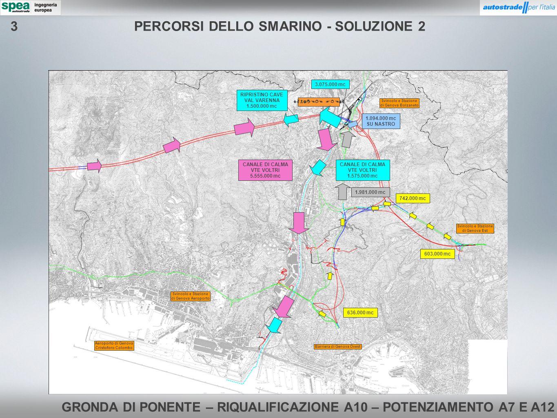 Svincolo e Stazione di Genova Est Barriera di Genova Ovest Svincolo e Stazione di Genova Bolzaneto Svincolo e Stazione di Genova Aeroporto Aeroporto d