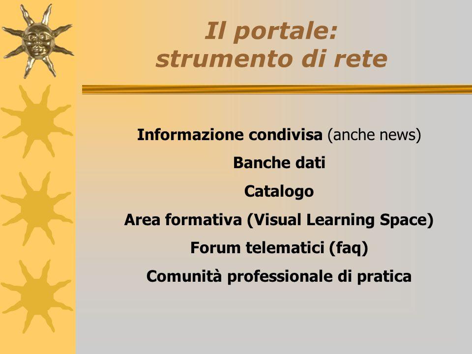 Il portale: strumento di rete Informazione condivisa (anche news) Banche dati Catalogo Area formativa (Visual Learning Space) Forum telematici (faq) Comunità professionale di pratica