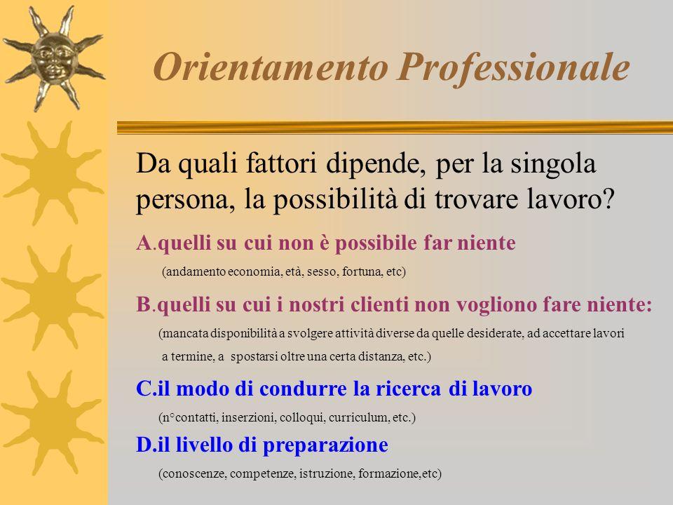Orientamento Professionale Da quali fattori dipende, per la singola persona, la possibilità di trovare lavoro.