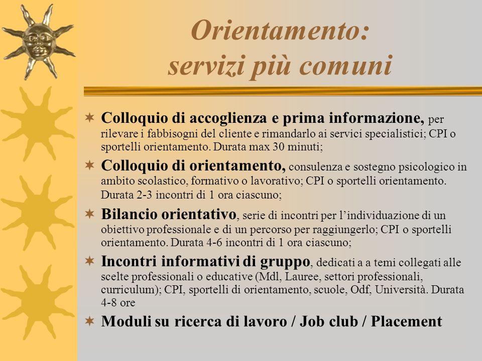 Orientamento: servizi più comuni Colloquio di accoglienza e prima informazione, per rilevare i fabbisogni del cliente e rimandarlo ai servici specialistici; CPI o sportelli orientamento.