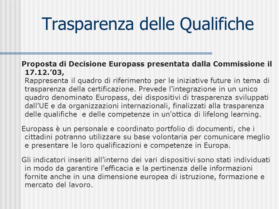 Trasparenza delle Qualifiche Proposta di Decisione Europass presentata dalla Commissione il 17.12.03, Rappresenta il quadro di riferimento per le iniziative future in tema di trasparenza della certificazione.