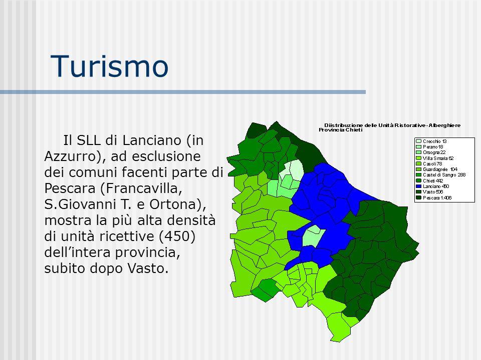 Turismo Il SLL di Lanciano (in Azzurro), ad esclusione dei comuni facenti parte di Pescara (Francavilla, S.Giovanni T. e Ortona), mostra la più alta d