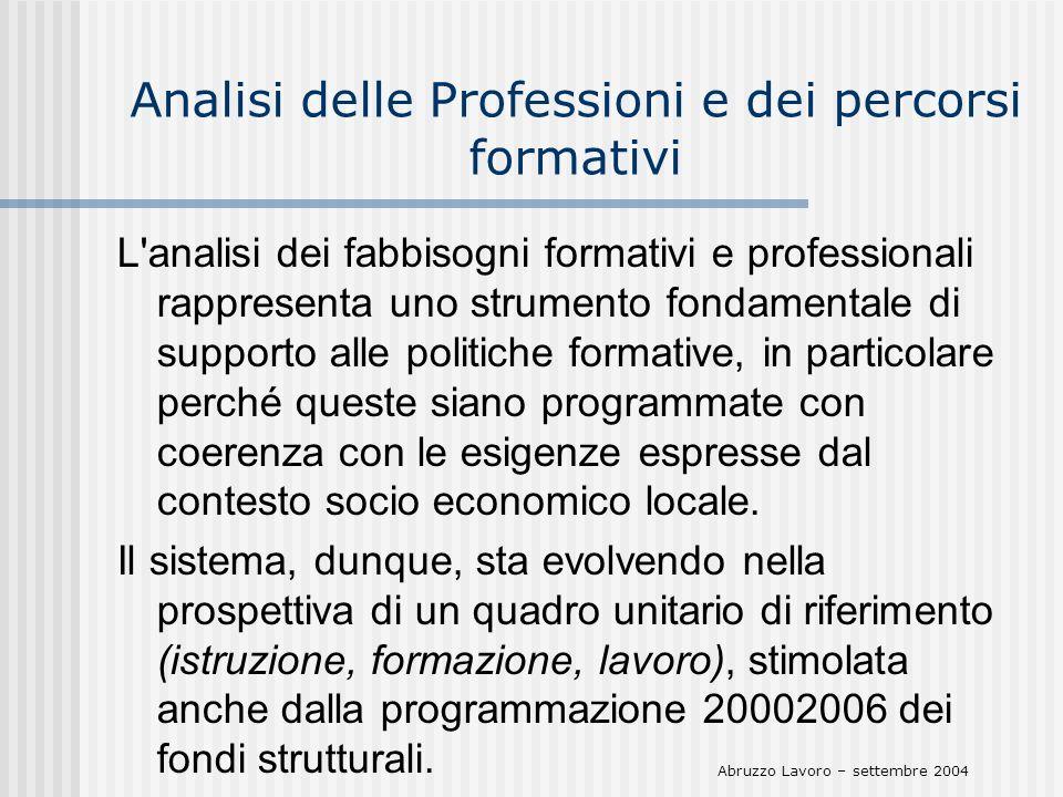 Analisi delle Professioni e dei percorsi formativi L'analisi dei fabbisogni formativi e professionali rappresenta uno strumento fondamentale di suppor