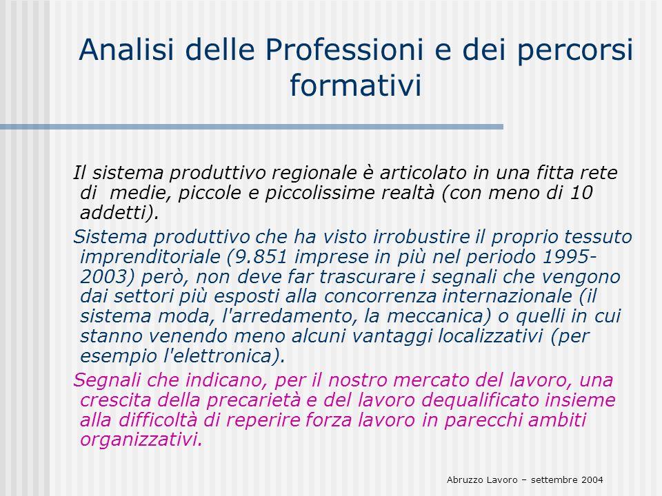 Analisi delle Professioni e dei percorsi formativi Il sistema produttivo regionale è articolato in una fitta rete di medie, piccole e piccolissime rea
