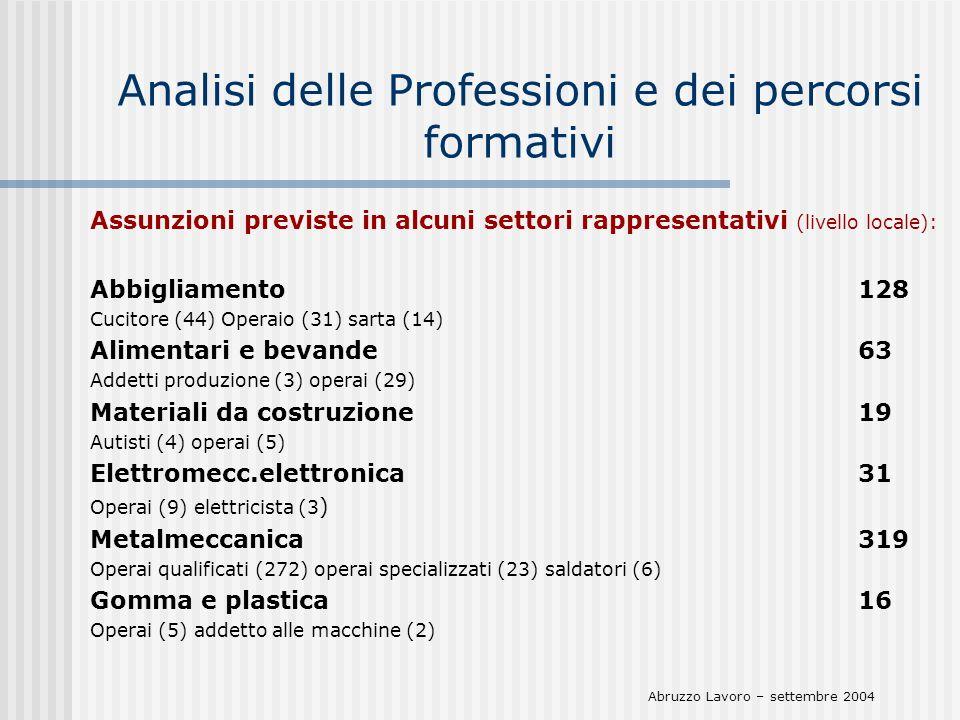 Analisi delle Professioni e dei percorsi formativi Assunzioni previste in alcuni settori rappresentativi (livello locale): Abbigliamento 128 Cucitore