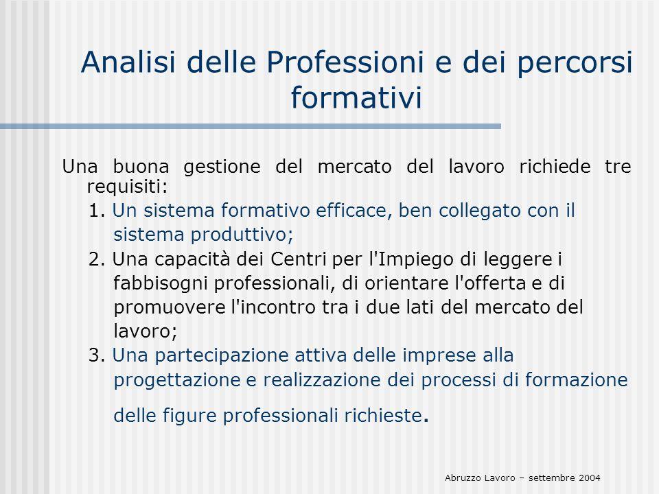 Analisi delle Professioni e dei percorsi formativi Una buona gestione del mercato del lavoro richiede tre requisiti: 1. Un sistema formativo efficace,