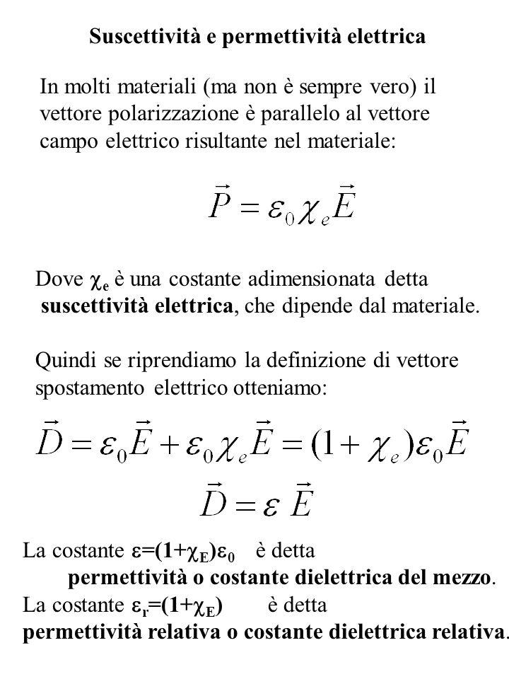 Suscettività e permettività elettrica In molti materiali (ma non è sempre vero) il vettore polarizzazione è parallelo al vettore campo elettrico risul
