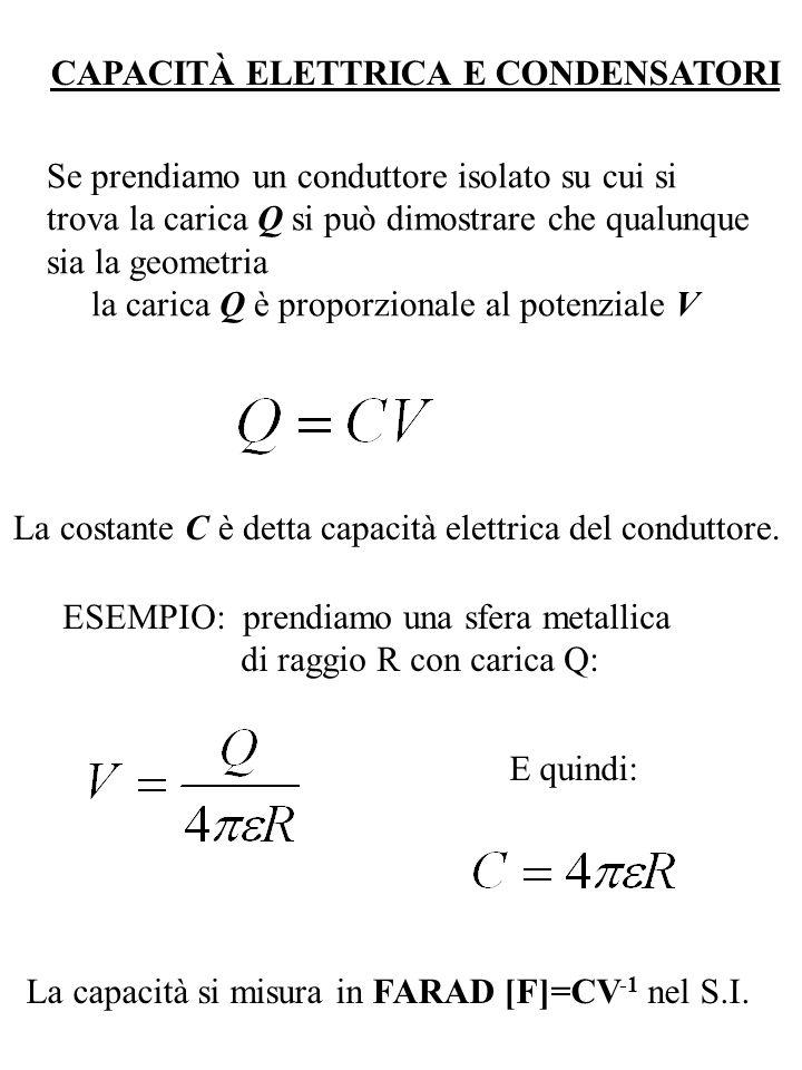 CAPACITÀ ELETTRICA E CONDENSATORI Se prendiamo un conduttore isolato su cui si trova la carica Q si può dimostrare che qualunque sia la geometria la c
