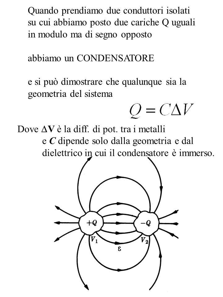 Quando prendiamo due conduttori isolati su cui abbiamo posto due cariche Q uguali in modulo ma di segno opposto abbiamo un CONDENSATORE e si può dimos
