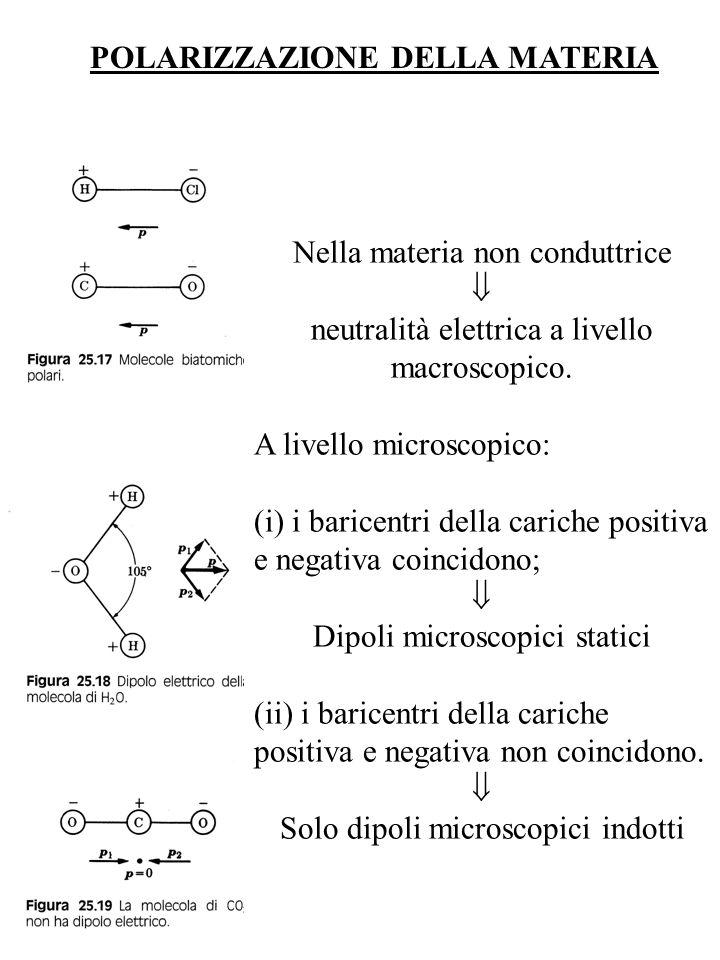 POLARIZZAZIONE DELLA MATERIA Nella materia non conduttrice neutralità elettrica a livello macroscopico. A livello microscopico: (i) i baricentri della
