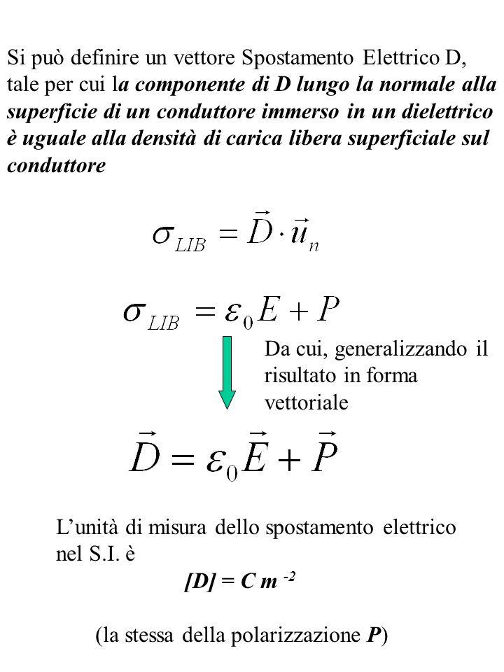 Lunità di misura dello spostamento elettrico nel S.I. è [D] = C m -2 (la stessa della polarizzazione P) Si può definire un vettore Spostamento Elettri