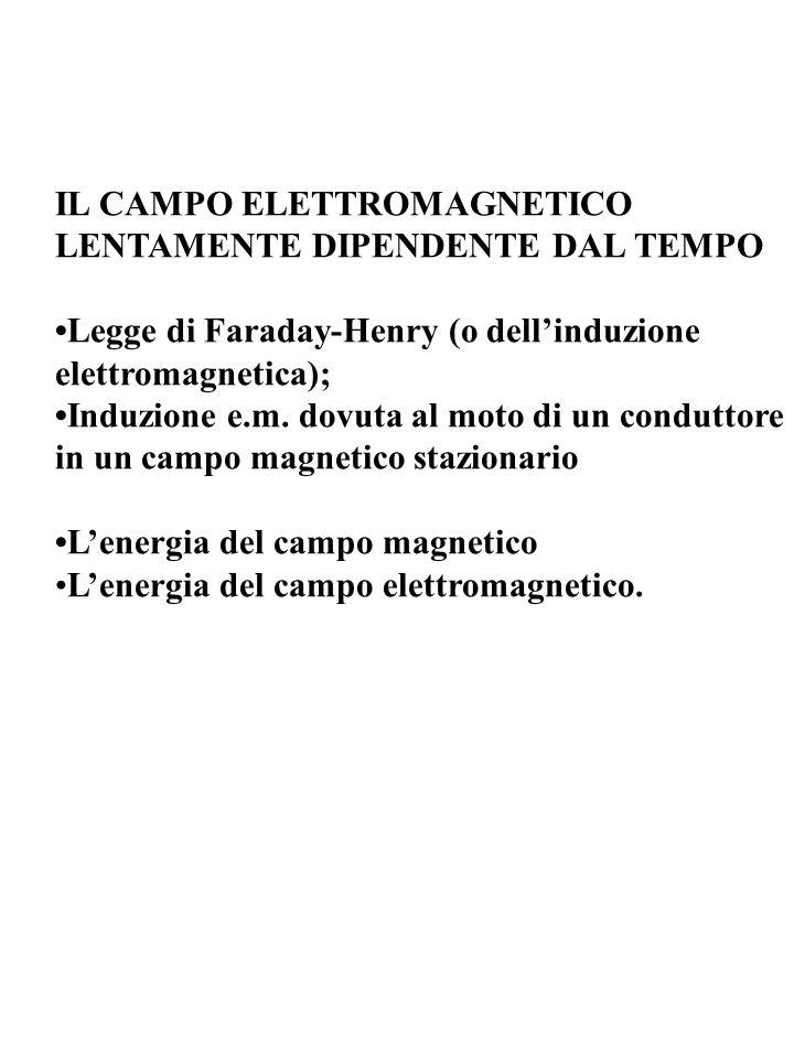 IL CAMPO ELETTROMAGNETICO LENTAMENTE DIPENDENTE DAL TEMPO Legge di Faraday-Henry (o dellinduzione elettromagnetica); Induzione e.m. dovuta al moto di