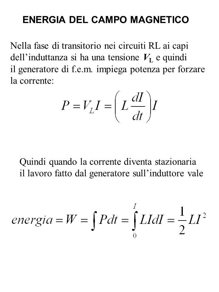 ENERGIA DEL CAMPO MAGNETICO Nella fase di transitorio nei circuiti RL ai capi dellinduttanza si ha una tensione V L e quindi il generatore di f.e.m. i