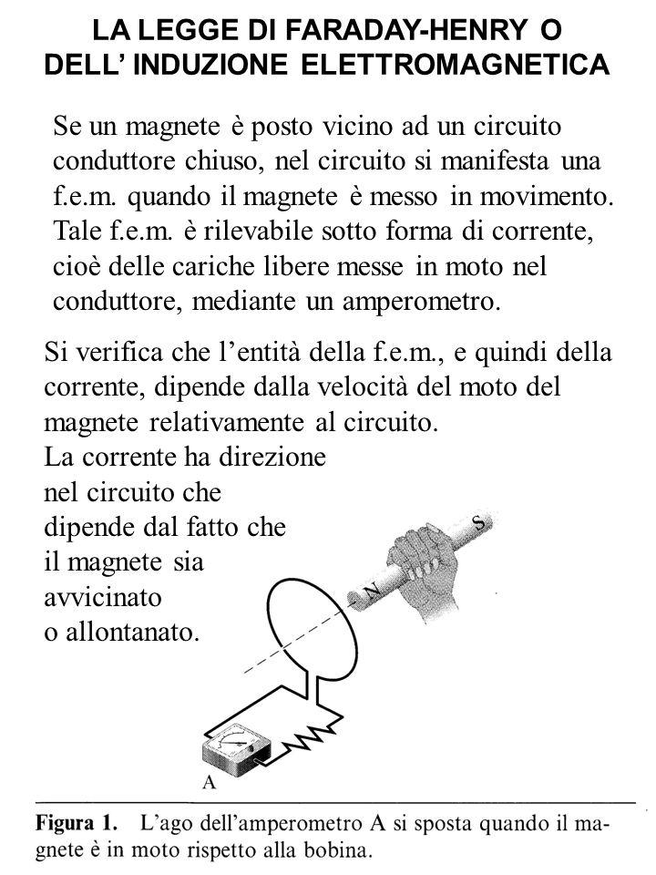 LA LEGGE DI FARADAY-HENRY O DELL INDUZIONE ELETTROMAGNETICA Se un magnete è posto vicino ad un circuito conduttore chiuso, nel circuito si manifesta u