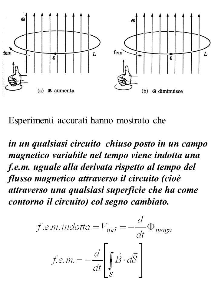 Esperimenti accurati hanno mostrato che in un qualsiasi circuito chiuso posto in un campo magnetico variabile nel tempo viene indotta una f.e.m. ugual
