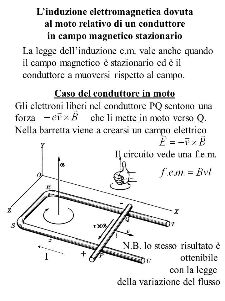 Linduzione elettromagnetica dovuta al moto relativo di un conduttore in campo magnetico stazionario La legge dellinduzione e.m. vale anche quando il c