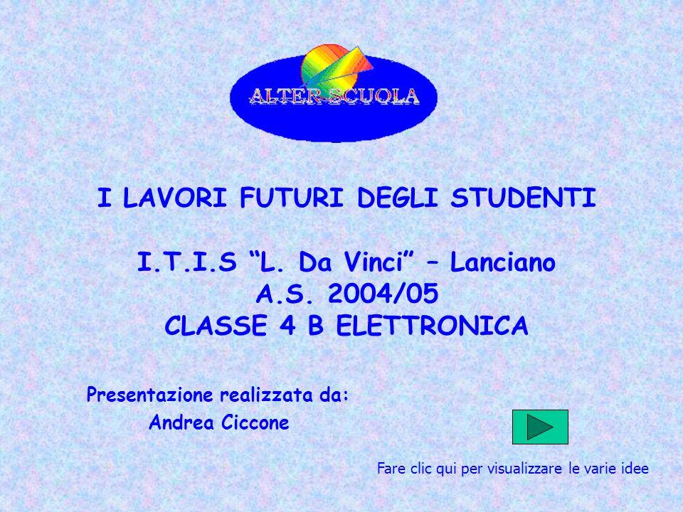 I LAVORI FUTURI DEGLI STUDENTI I.T.I.S L. Da Vinci – Lanciano A.S.