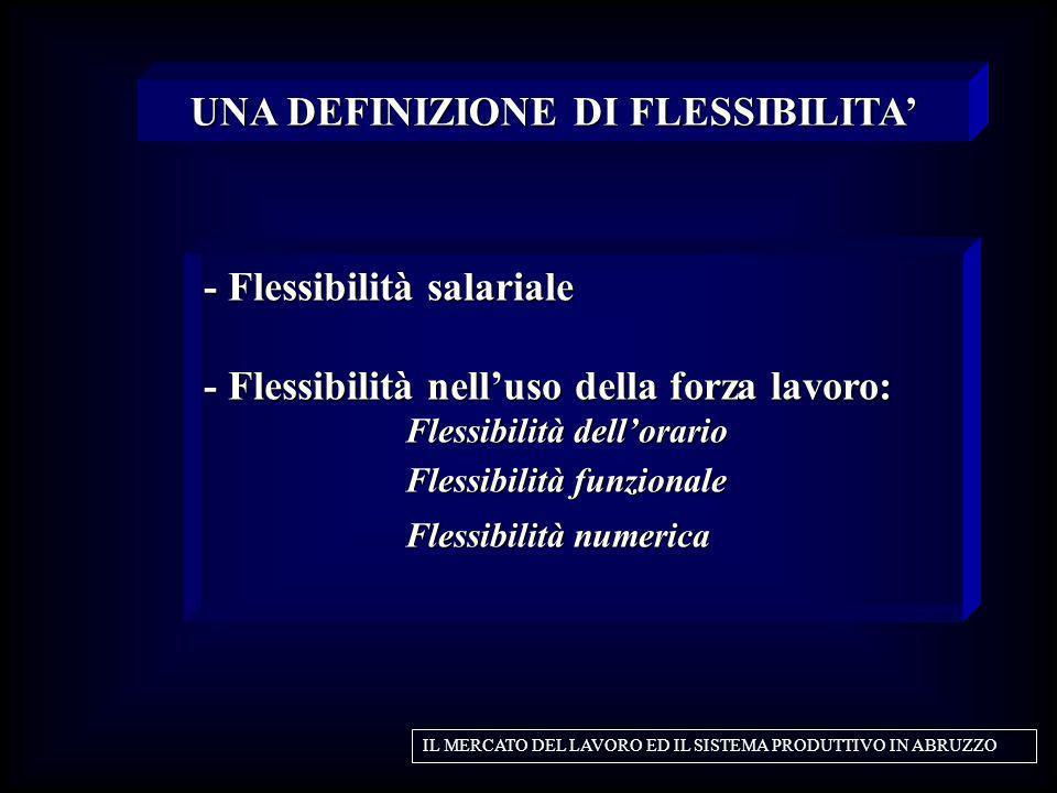 - Flessibilità salariale - Flessibilità salariale - Flessibilità nelluso della forza lavoro: - Flessibilità nelluso della forza lavoro: Flessibilità d