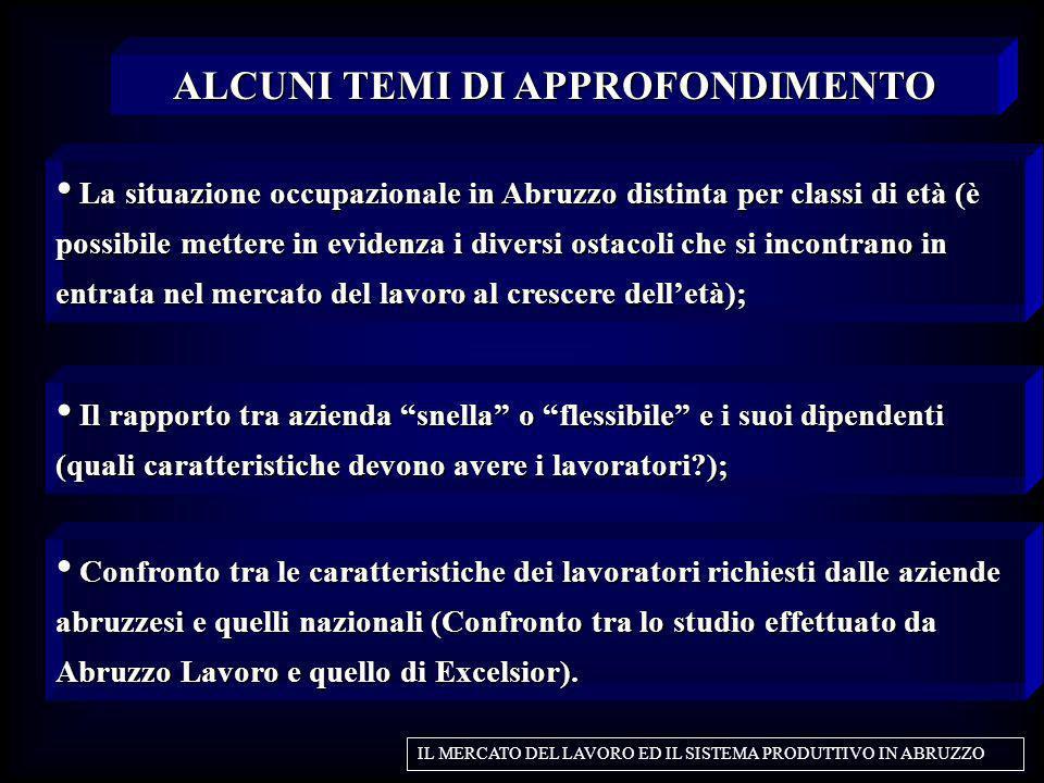 La situazione occupazionale in Abruzzo distinta per classi di età (è possibile mettere in evidenza i diversi ostacoli che si incontrano in entrata nel