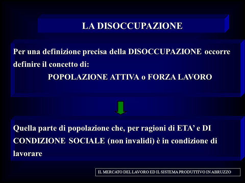 Per una definizione precisa della DISOCCUPAZIONE occorre definire il concetto di: POPOLAZIONE ATTIVA o FORZA LAVORO POPOLAZIONE ATTIVA o FORZA LAVORO