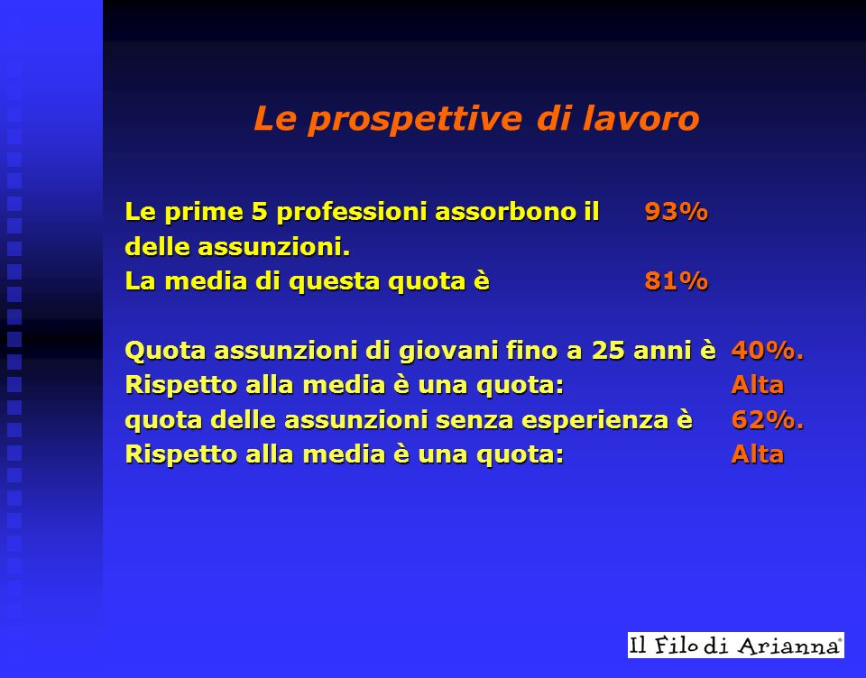 Le prospettive di lavoro Le prime 5 professioni assorbono il 93% delle assunzioni.