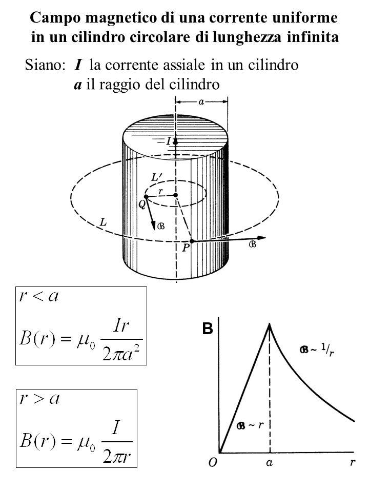 Campo magnetico di una corrente uniforme in un cilindro circolare di lunghezza infinita Siano: I la corrente assiale in un cilindro a il raggio del ci