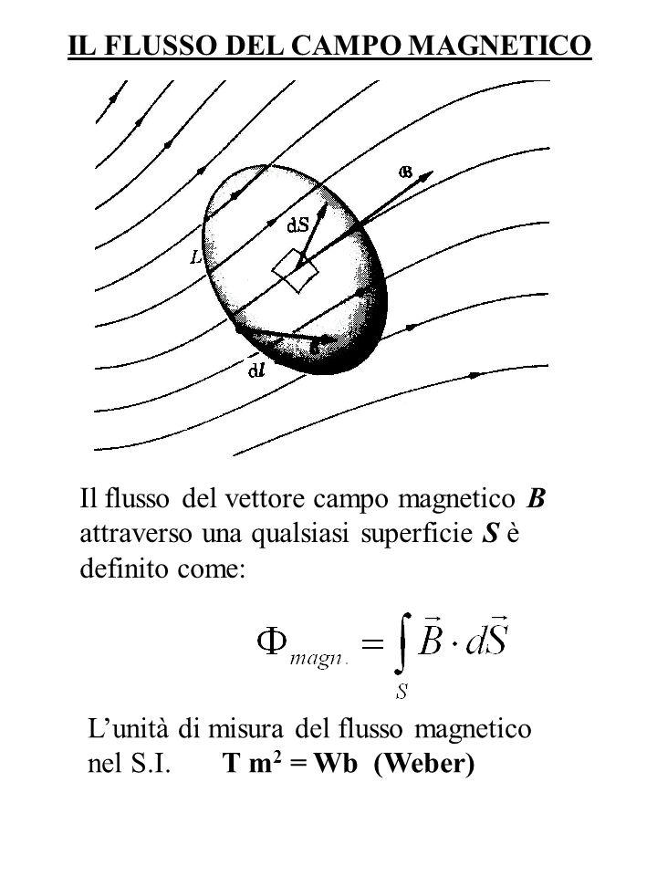 IL FLUSSO DEL CAMPO MAGNETICO Il flusso del vettore campo magnetico B attraverso una qualsiasi superficie S è definito come: Lunità di misura del flus