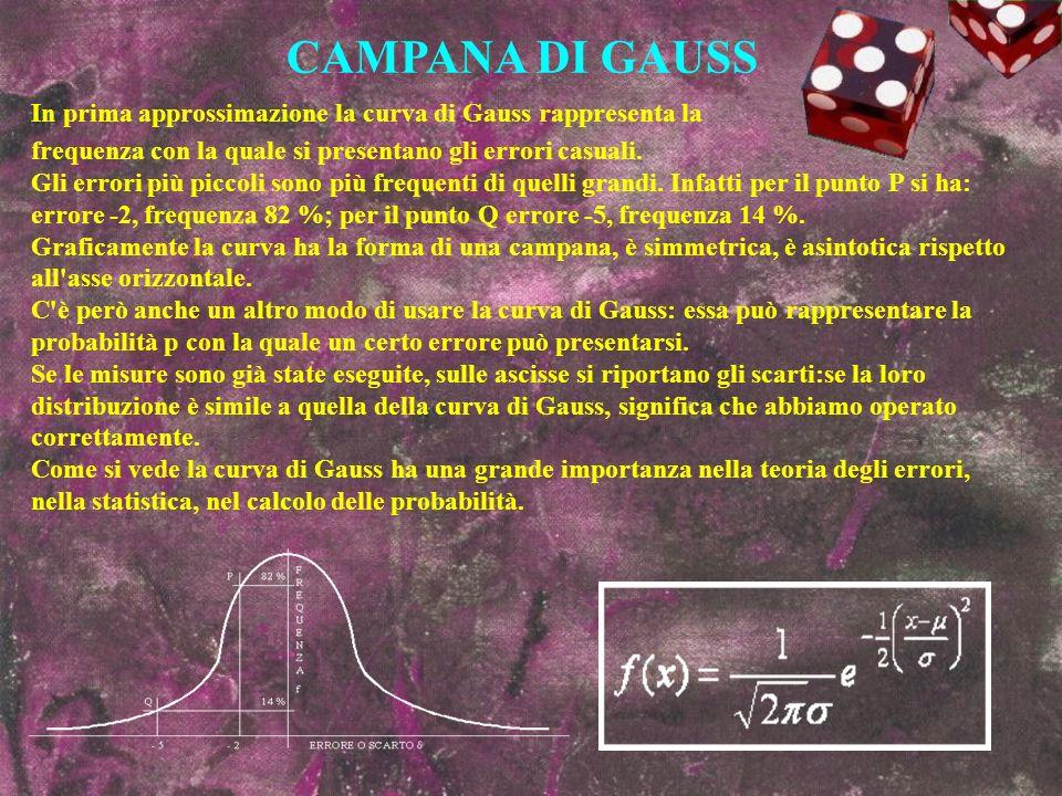 CAMPANA DI GAUSS In prima approssimazione la curva di Gauss rappresenta la frequenza con la quale si presentano gli errori casuali. Gli errori più pic