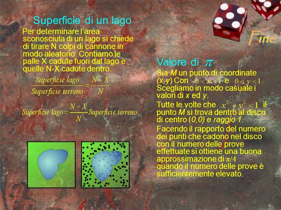 Superficie di un lago Per determinare larea sconosciuta di un lago si chiede di tirare N colpi di cannone in modo aleatorio. Contiamo le palle X cadut