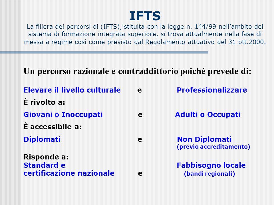 IFTS La filiera dei percorsi di (IFTS),istituita con la legge n.