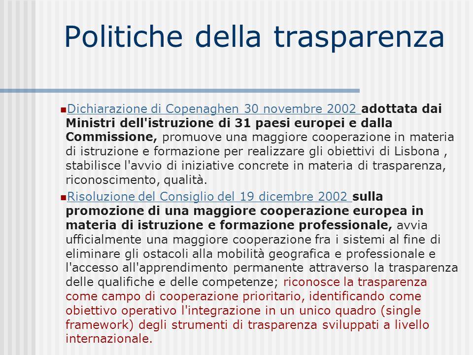 Politiche della trasparenza Dichiarazione di Copenaghen 30 novembre 2002 adottata dai Ministri dell istruzione di 31 paesi europei e dalla Commissione, promuove una maggiore cooperazione in materia di istruzione e formazione per realizzare gli obiettivi di Lisbona, stabilisce l avvio di iniziative concrete in materia di trasparenza, riconoscimento, qualità.