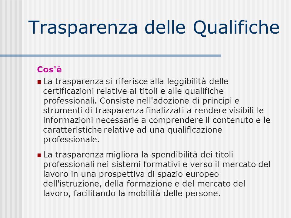 Trasparenza delle Qualifiche Cos è La trasparenza si riferisce alla leggibilità delle certificazioni relative ai titoli e alle qualifiche professionali.