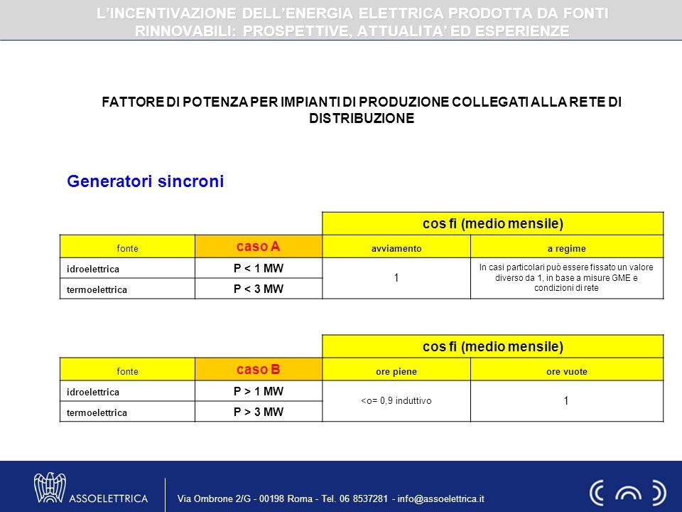 Via Ombrone 2/G - 00198 Roma - Tel. 06 8537281 - info@assoelettrica.it FATTORE DI POTENZA PER IMPIANTI DI PRODUZIONE COLLEGATI ALLA RETE DI DISTRIBUZI