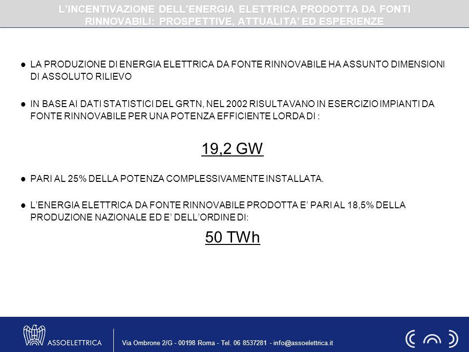 Via Ombrone 2/G - 00198 Roma - Tel. 06 8537281 - info@assoelettrica.it LA PRODUZIONE DI ENERGIA ELETTRICA DA FONTE RINNOVABILE HA ASSUNTO DIMENSIONI D