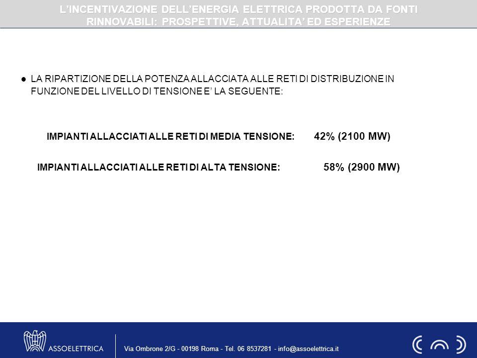 Via Ombrone 2/G - 00198 Roma - Tel. 06 8537281 - info@assoelettrica.it LA RIPARTIZIONE DELLA POTENZA ALLACCIATA ALLE RETI DI DISTRIBUZIONE IN FUNZIONE